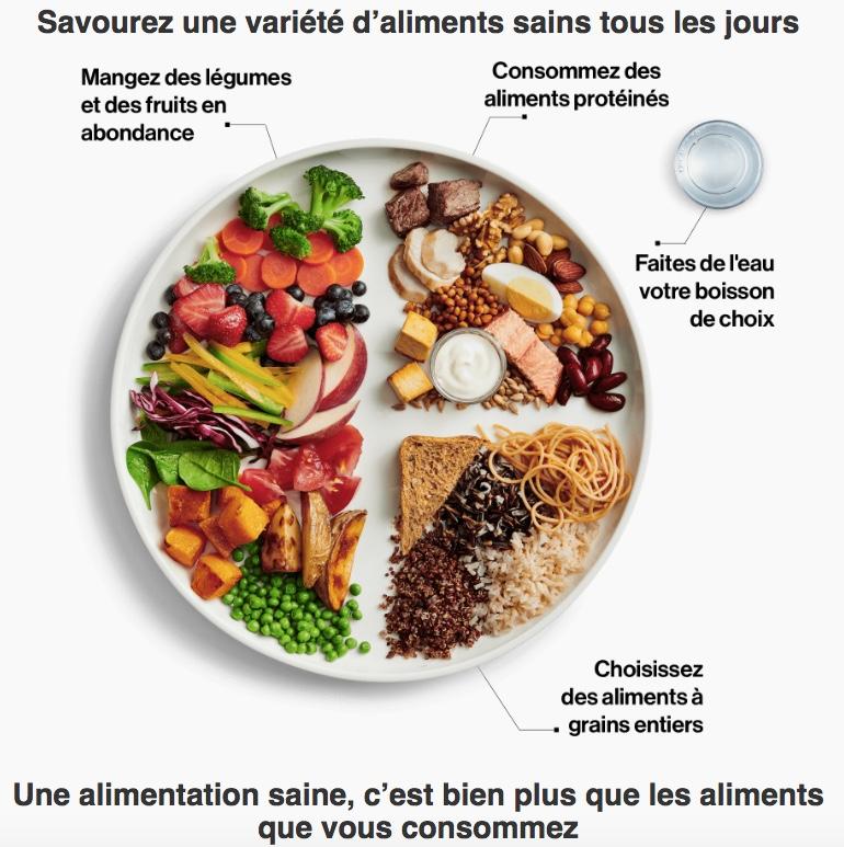 Nouveau-guide-aliment